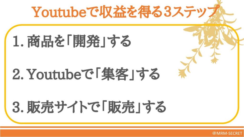 Youtubeで収益を得るための3ステップ